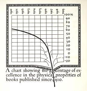 dwiggins_graph